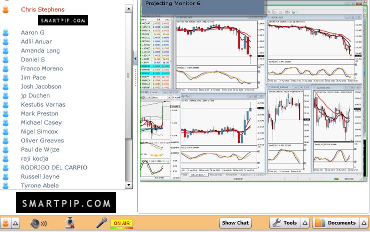 FX Trading Room